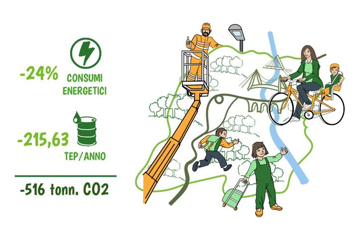 Riqualificazione energetica a Casalecchio di Reno